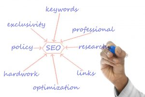 Begin Your Christian SEO Strategy with Keyword and Keyword Phrase Research...